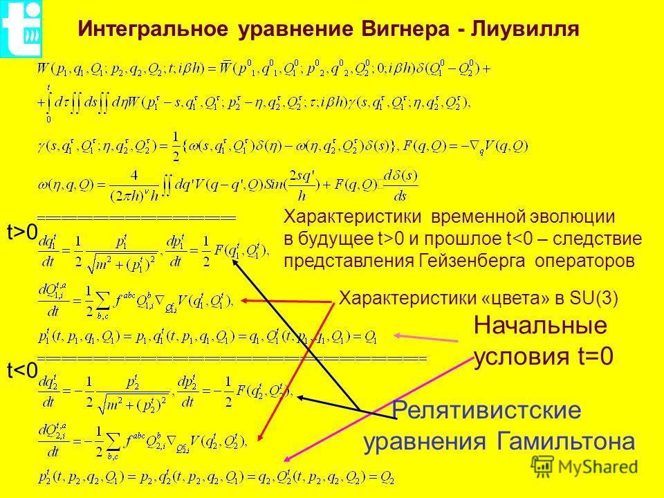Интегральное уравнение Вигнера - Лиувилля Характеристики временной эволюции в будущее t>0 и прошлое t0 t