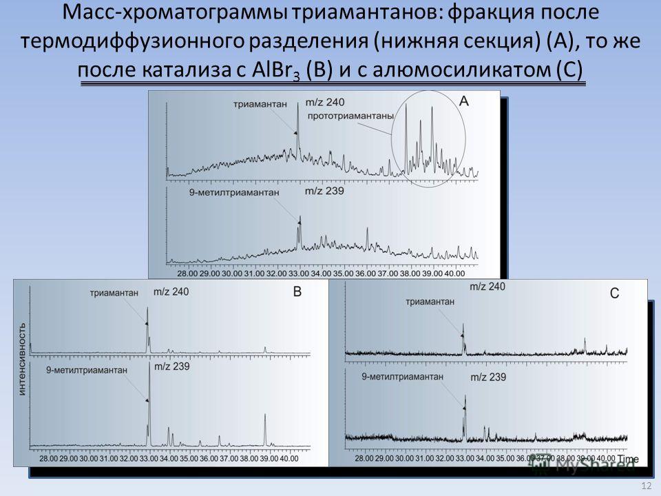 Масс-хроматограммы триамантанов: фракция после термодиффузионного разделения (нижняя секция) (A), то же после катализа с AlBr 3 (B) и с алюмосиликатом (C) 12