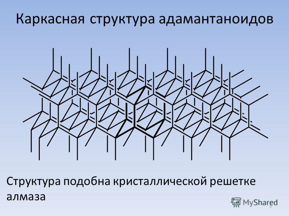 Каркасная структура адамантаноидов 3 Структура подобна кристаллической решетке алмаза