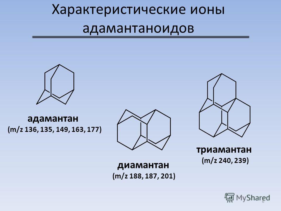 Характеристические ионы адамантаноидов 6 адамантан (m/z 136, 135, 149, 163, 177) диамантан (m/z 188, 187, 201) триамантан (m/z 240, 239)