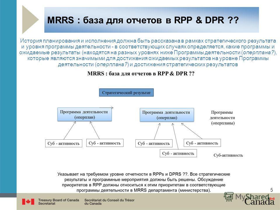 5 MRRS : база для отчетов в RPP & DPR ?? История планирования и исполнения должна быть рассказана в рамках стратегического результата и уровня программы деятельности - в соответствующих случаях определяется, какие программы и ожидаемые результаты (на