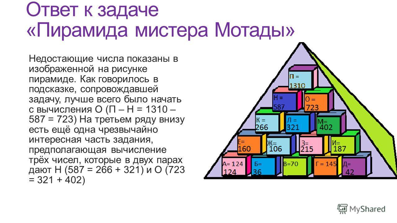 Ответ к задаче «Пирамида мистера Мотады» Недостающие числа показаны в изображенной на рисунке пирамиде. Как говорилось в подсказке, сопровождавшей задачу, лучше всего было начать с вычисления О (П – Н = 1310 – 587 = 723) На третьем ряду внизу есть ещ