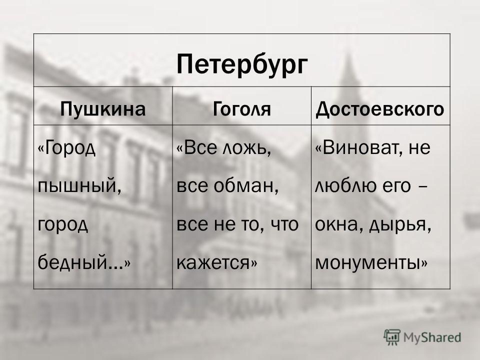 Петербург ПушкинаГоголяДостоевского «Город пышный, город бедный…» «Все ложь, все обман, все не то, что кажется» «Виноват, не люблю его – окна, дырья, монументы»