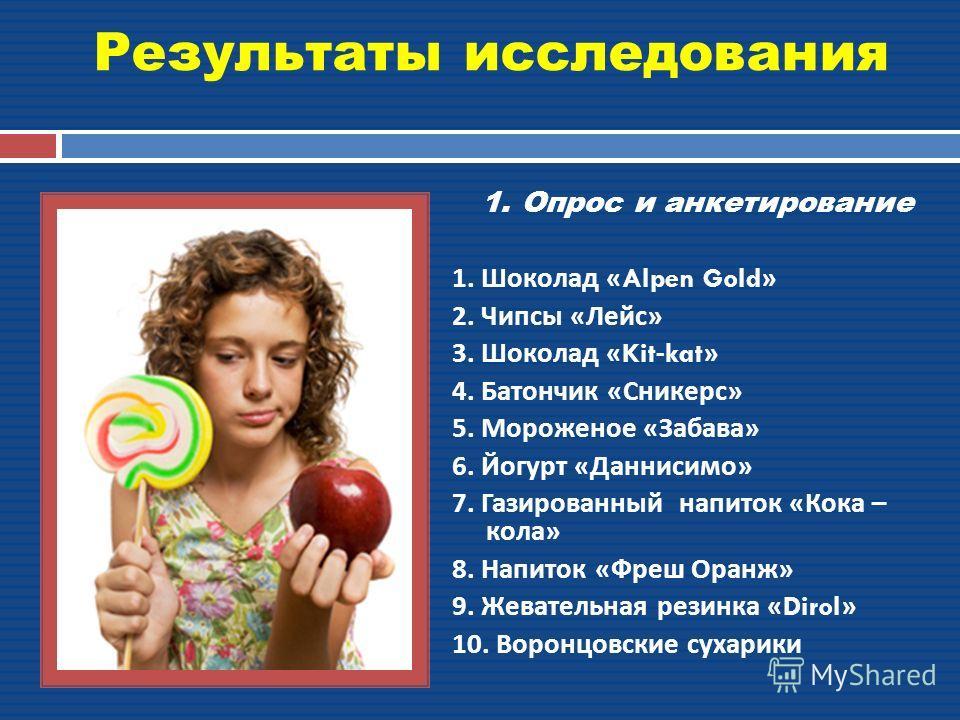 Результаты исследования 1. Опрос и анкетирование 1. Шоколад «Alpen Gold» 2. Чипсы « Лейс » 3. Шоколад «Kit-kat» 4. Батончик « Сникерс » 5. Мороженое « Забава » 6. Йогурт « Даннисимо » 7. Газированный напиток « Кока – кола » 8. Напиток « Фреш Оранж »