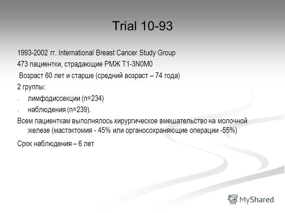 Trial 10-93 1993-2002 гг. International Breast Cancer Study Group 473 пациентки, страдающие РМЖ T1-3N0M0 Возраст 60 лет и старше (средний возраст – 74 года) 2 группы: - - лимфодиссекции (n=234) - - наблюдения (n=239). Всем пациенткам выполнялось хиру