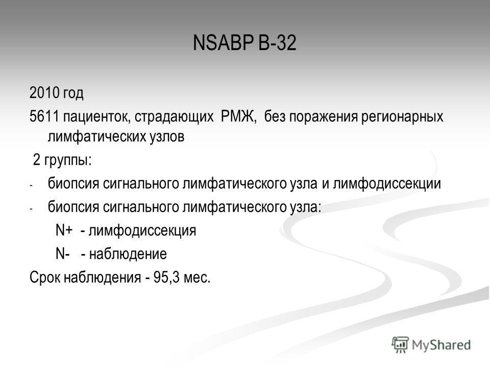 NSABP B-32 2010 год 5611 пациенток, страдающих РМЖ, без поражения регионарных лимфатических узлов 2 группы: - - биопсия сигнального лимфатического узла и лимфодиссекции - - биопсия сигнального лимфатического узла: N+ - лимфодиссекция N- - наблюдение