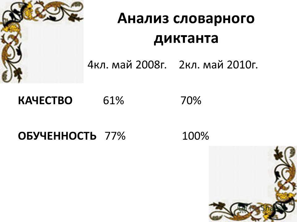 Анализ словарного диктанта 4кл. май 2008г. 2кл. май 2010г. КАЧЕСТВО 61% 70% ОБУЧЕННОСТЬ 77% 100%