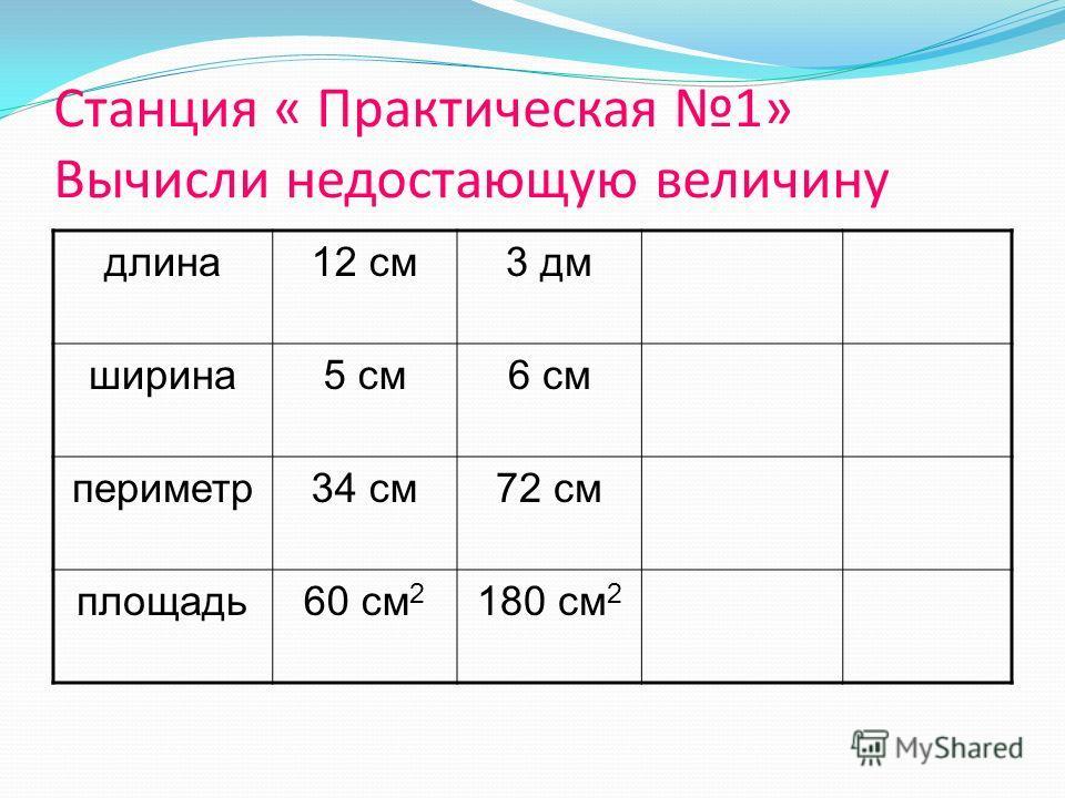 Станция « Практическая 1» Вычисли недостающую величину длина12 см3 дм ширина5 см6 см периметр34 см72 см площадь60 см 2 180 см 2