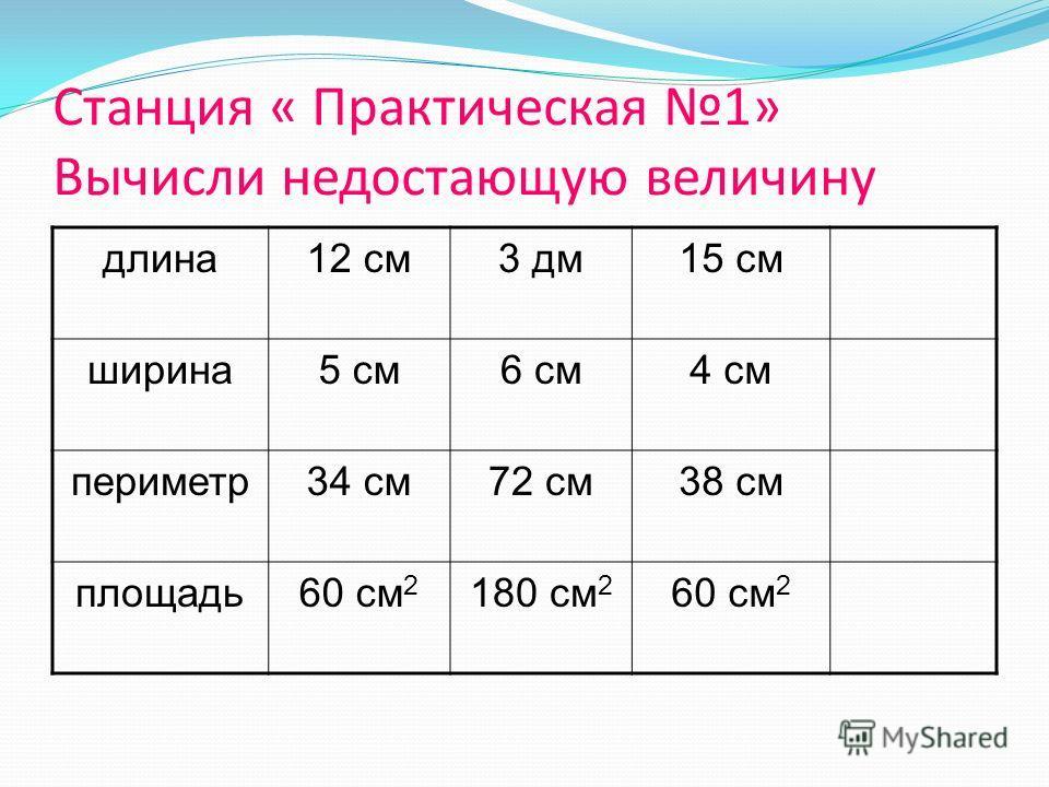 длина12 см3 дм15 см ширина5 см6 см4 см периметр34 см72 см38 см площадь60 см 2 180 см 2 60 см 2