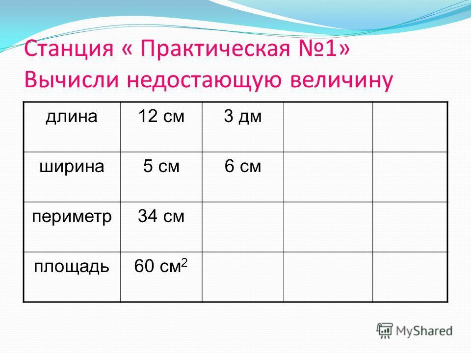 Станция « Практическая 1» Вычисли недостающую величину длина12 см3 дм ширина5 см6 см периметр34 см площадь60 см 2