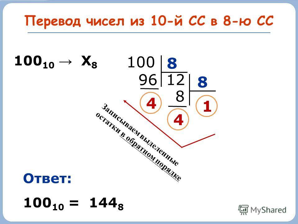 Перевод чисел из 10-й СС в 8-ю СС 4 100 10 Х 8 100 8 Ответ: 100 10 = 144 8 Записываем выделенные остатки в обратном порядке 96 12 8 8 4 1