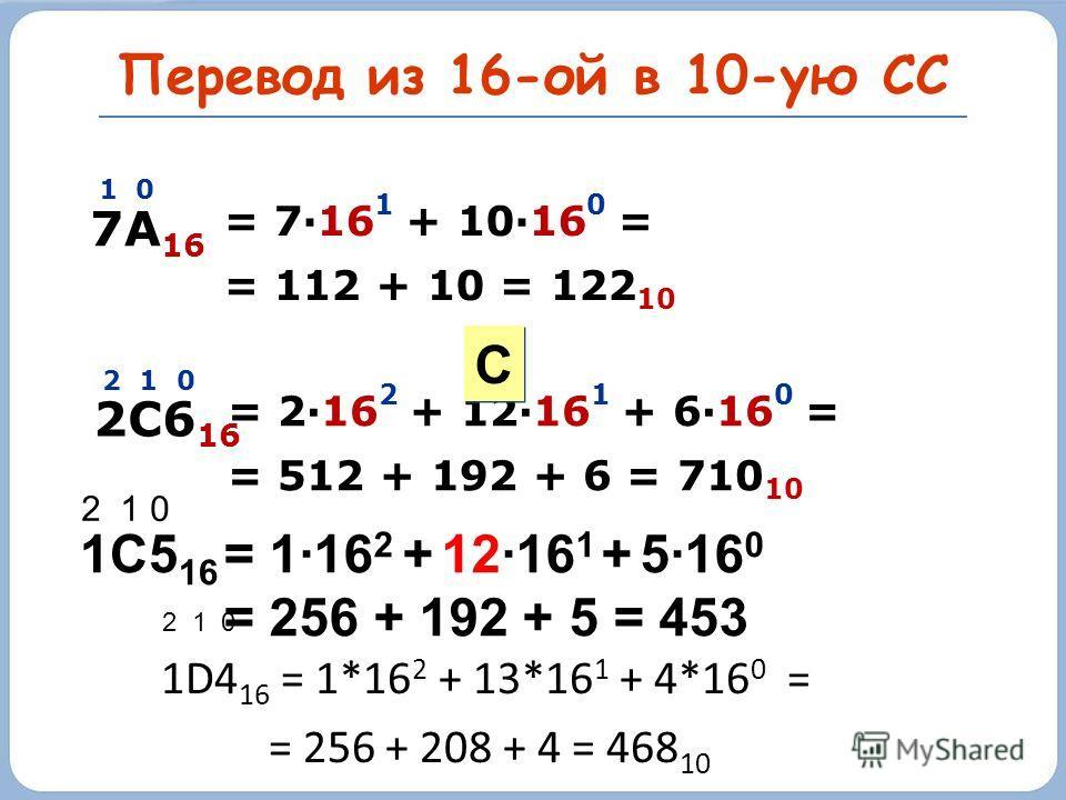 Перевод из 16-ой в 10-ую СС 7А 16 1 0 = 7·16 1 + 10·16 0 = = 112 + 10 = 122 10 2С6 16 2 1 0 = 2·16 2 + 12·16 1 + 6·16 0 = = 512 + 192 + 6 = 710 10 1C5 16 2 1 0 = 1·16 2 + 12·16 1 + 5·16 0 = 256 + 192 + 5 = 453 C C 1D4 16 = 1*16 2 + 13*16 1 + 4*16 0 =