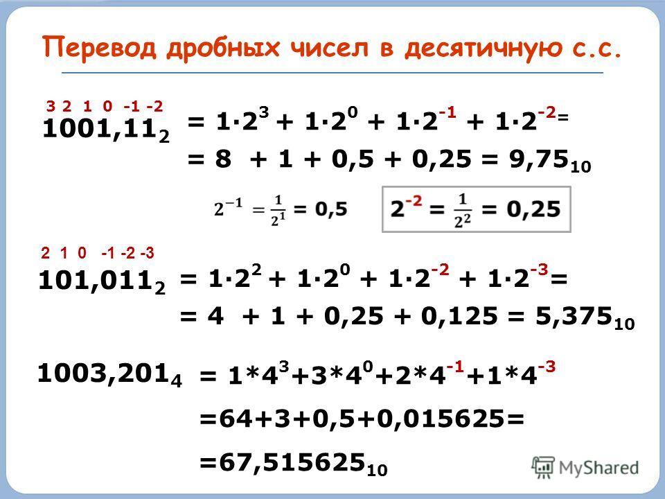 Перевод дробных чисел в десятичную с.с. 1001,11 2 3 2 1 0 -1 -2 = 1·2 3 + 1·2 0 + 1·2 -1 + 1·2 -2 = = 8 + 1 + 0,5 + 0,25 = 9,75 10 101,011 2 2 1 0 -1 -2 -3 = 1·2 2 + 1·2 0 + 1·2 -2 + 1·2 -3 = = 4 + 1 + 0,25 + 0,125 = 5,375 10 1003,201 4 = 1*4 3 +3*4