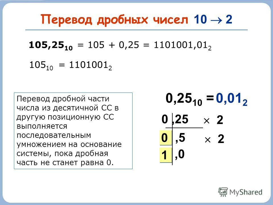 Перевод дробных чисел 10 2 0,25 10 =,5 0 0 1 1 0,01 2 0,25 2 2,0 105,25 10 = 105 + 0,25 = 1101001,01 2 105 10 = 1101001 2 Перевод дробной части числа из десятичной СС в другую позиционную СС выполняется последовательным умножением на основание систем