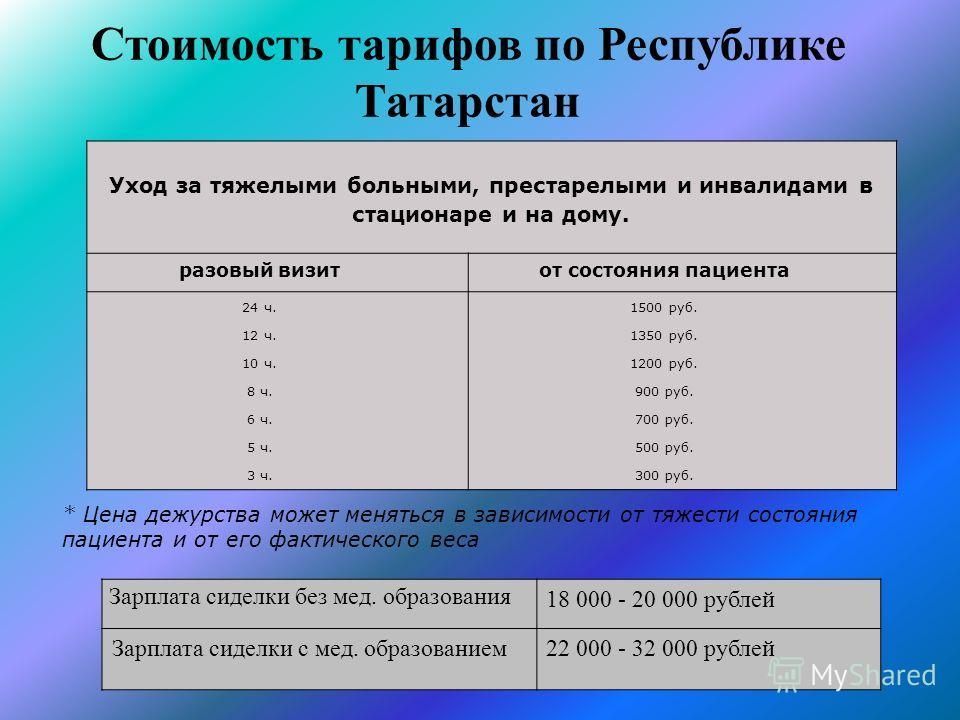 Стоимость тарифов по Республике Татарстан Уход за тяжелыми больными, престарелыми и инвалидами в стационаре и на дому. разовый визитот состояния пациента 24 ч.1500 руб. 12 ч.1350 руб. 10 ч.1200 руб. 8 ч.900 руб. 6 ч.700 руб. 5 ч.500 руб. 3 ч.300 руб.
