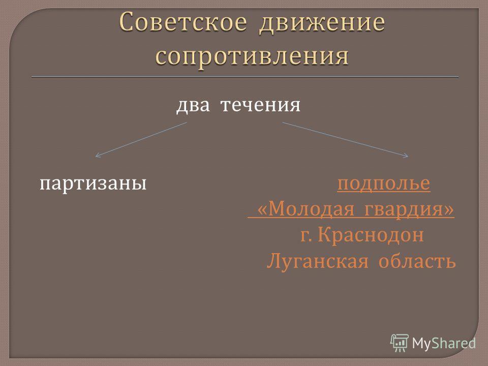 два течения партизаны подполье « Молодая гвардия » г. Краснодон Луганская область