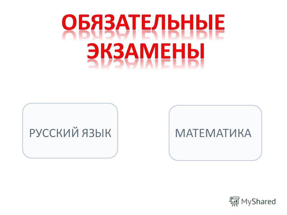 РУССКИЙ ЯЗЫК МАТЕМАТИКА