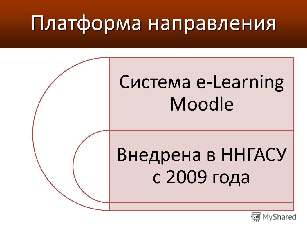 Система e-Learning Moodle Внедрена в ННГАСУ с 2009 года Платформа направления