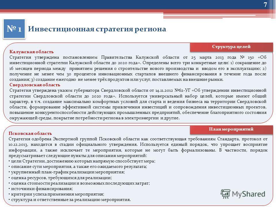 7 Псковская область Стратегия одобрена Экспертной группой Псковской области как соответствующая требованиям Стандарта, протокол от 10.12.2013, находится в стадии официального утверждения. Используется единый порядок, что упрощает восприятие информаци