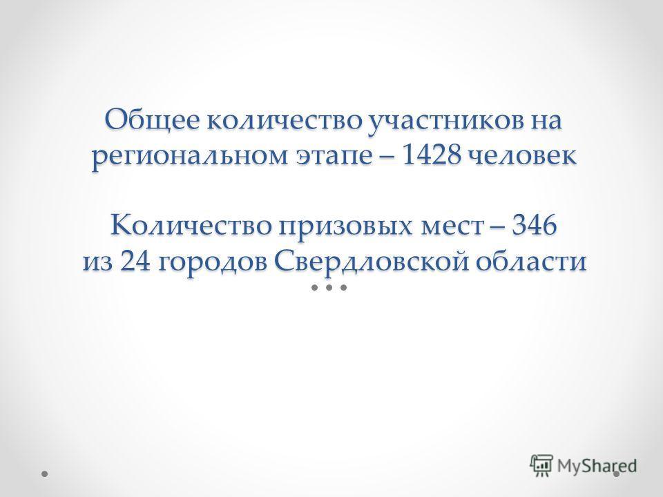 Общее количество участников на региональном этапе – 1428 человек Количество призовых мест – 346 из 24 городов Свердловской области