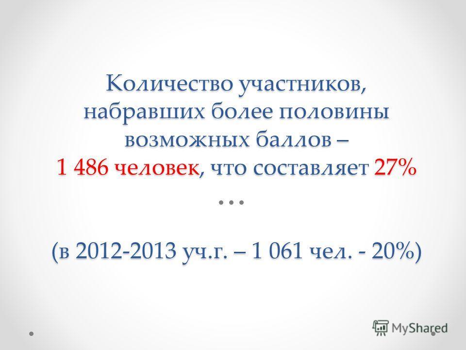 Количество участников, набравших более половины возможных баллов – 1 486 человек, что составляет 27% (в 2012-2013 уч.г. – 1 061 чел. - 20%)