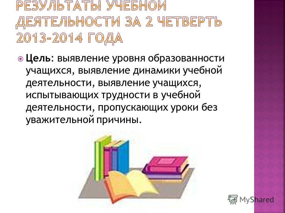 Цель: выявление уровня образованности учащихся, выявление динамики учебной деятельности, выявление учащихся, испытывающих трудности в учебной деятельности, пропускающих уроки без уважительной причины.