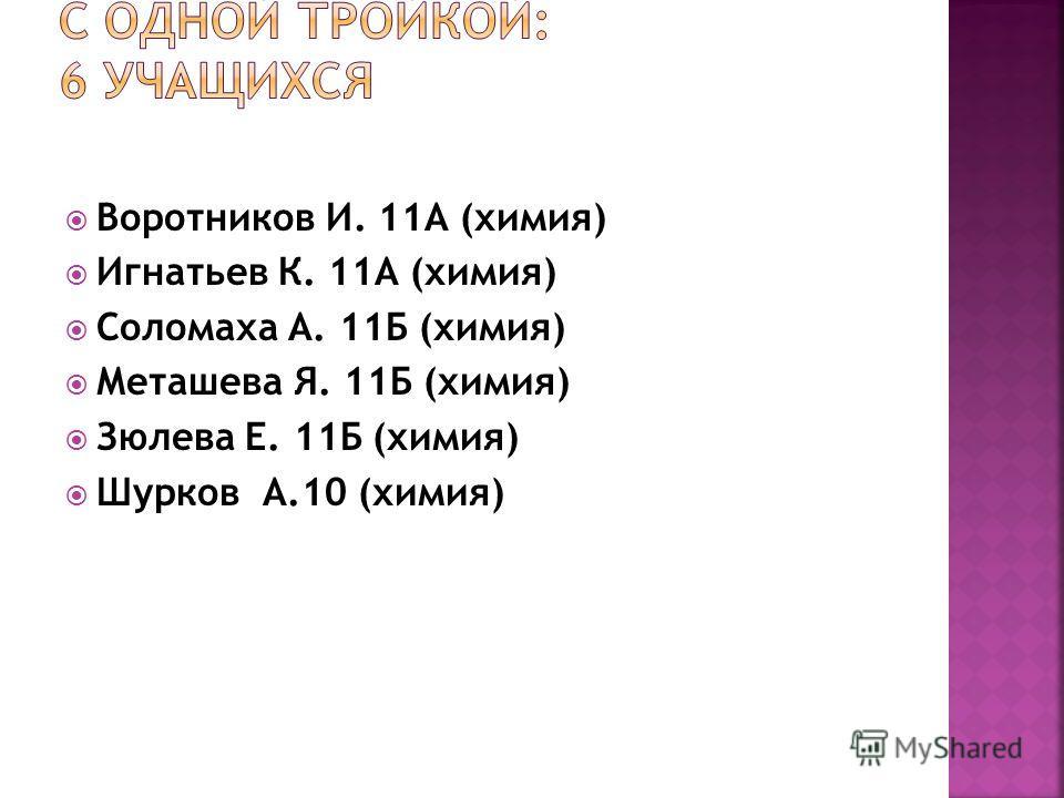 Воротников И. 11А (химия) Игнатьев К. 11А (химия) Соломаха А. 11Б (химия) Меташева Я. 11Б (химия) Зюлева Е. 11Б (химия) Шурков А.10 (химия)