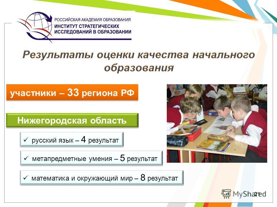 участники – 33 региона РФ Нижегородская область русский язык – 4 результат метапредметные умения – 5 результат математика и окружающий мир – 8 результат 21