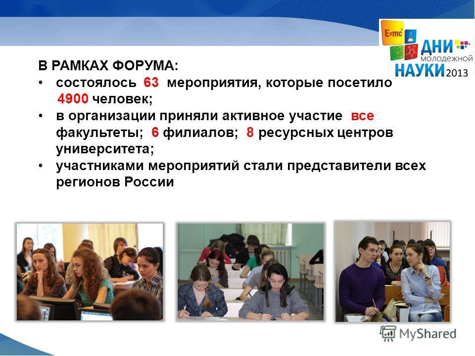 В РАМКАХ ФОРУМА: состоялось 63 мероприятия, которые посетило 4900 человек; в организации приняли активное участие все факультеты; 6 филиалов; 8 ресурсных центров университета; участниками мероприятий стали представители всех регионов России