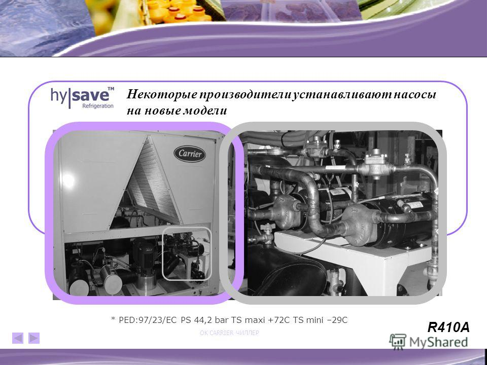 HYSAVE LPA – Жидкостной насос OK MODEL 875 Модель 860/IND Насос не занимает много места и отличается низким потреблением электроэнергии. * PED:97/23/EC PS 44,2 bar TS maxi +72C TS mini –29C
