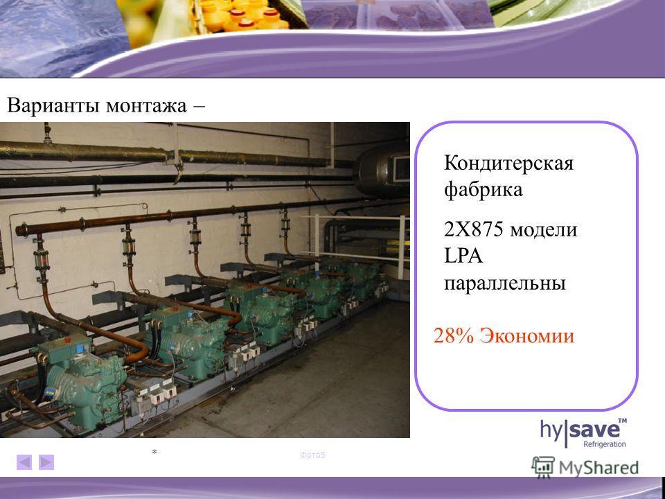 Фото4 * Варианты монтажа – Кондитерская фабрика 2X875 модели LPA параллельны 28% Экономии