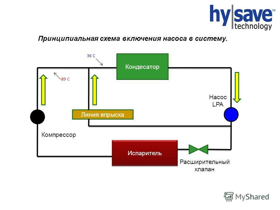 Фото6 * Варианты монтажа – Кондитерская фабрика 2X875 модели LPA параллельны 28% Экономии