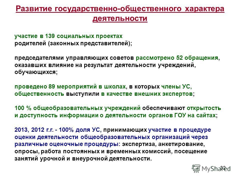 32 Развитие государственно-общественного характера деятельности участие в 139 социальных проектах родителей (законных представителей); председателями управляющих советов рассмотрено 52 обращения, оказавших влияние на результат деятельности учреждений