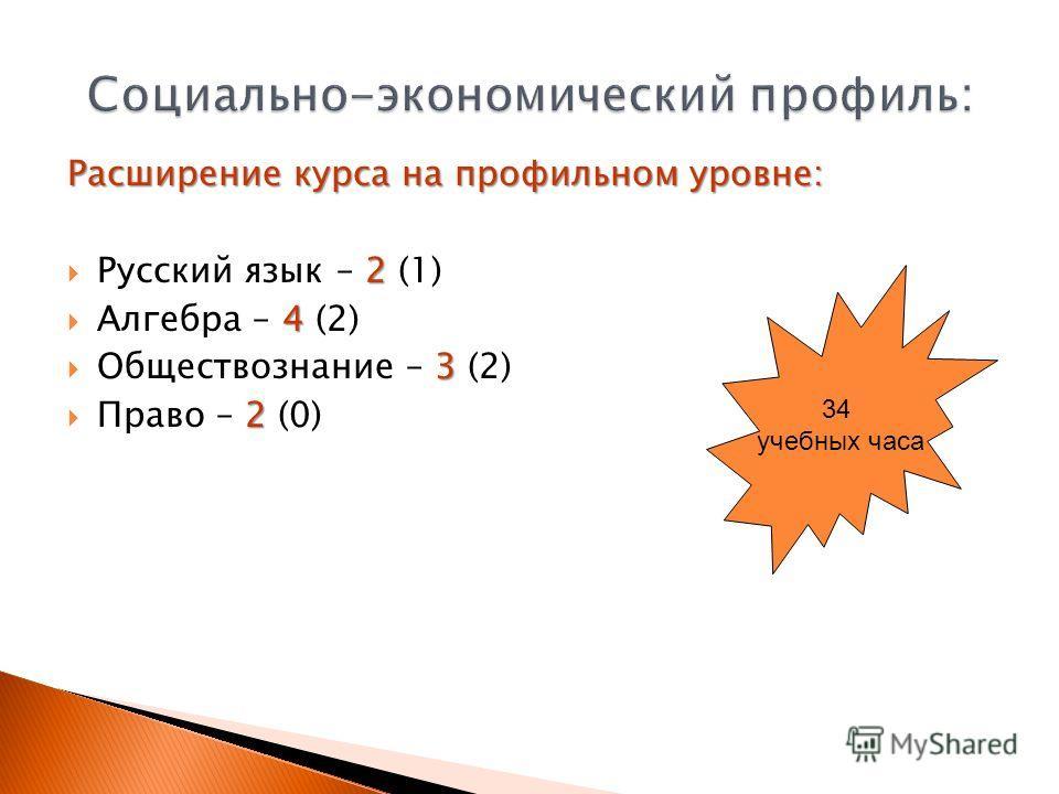 Расширение курса на профильном уровне: 2 Русский язык – 2 (1) 4 Алгебра – 4 (2) 3 Обществознание – 3 (2) 2 Право – 2 (0) 34 учебных часа