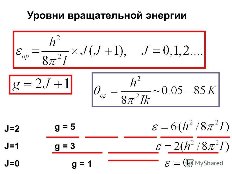 J=0 J=1 J=2 g = 1 g = 5 g = 3 Уровни вращательной энергии