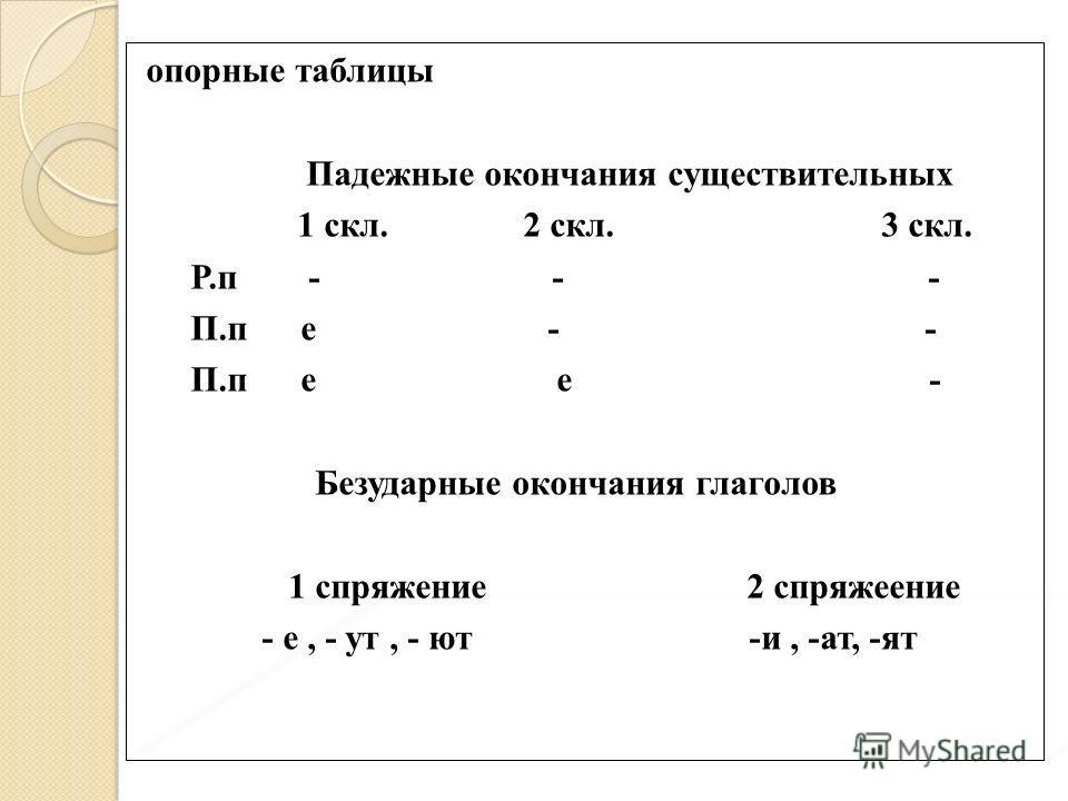 опорные таблицы Падежные