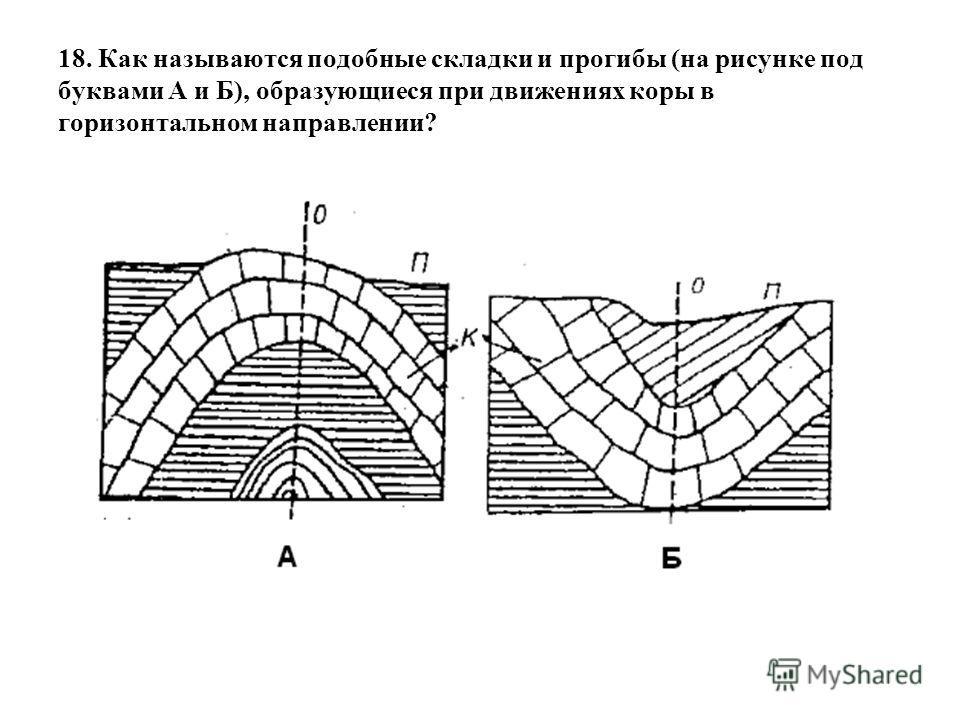 18. Как называются подобные складки и прогибы (на рисунке под буквами А и Б), образующиеся при движениях коры в горизонтальном направлении?