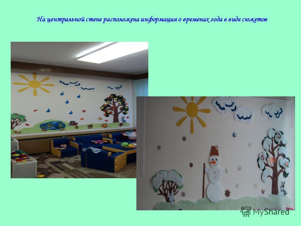 На центральной стене расположена информация о временах года в виде сюжетов