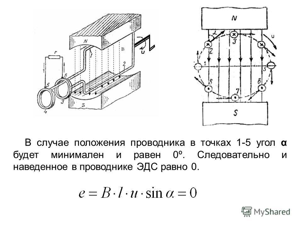 В случае положения проводника в точках 1-5 угол α будет минимален и равен 0º. Следовательно и наведенное в проводнике ЭДС равно 0.