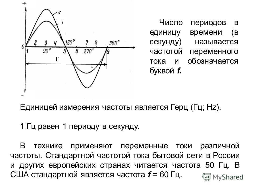 Единицей измерения частоты является Герц (Гц; Hz). 1 Гц равен 1 периоду в секунду. В технике применяют переменные токи различной частоты. Стандартной частотой тока бытовой сети в России и других европейских странах читается частота 50 Гц. В США станд