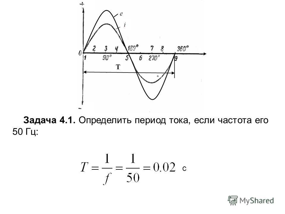 Задача 4.1. Определить период тока, если частота его 50 Гц: с