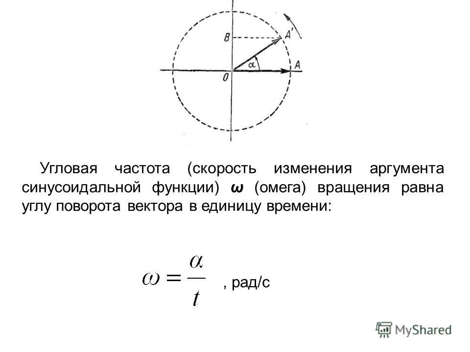 Угловая частота (скорость изменения аргумента синусоидальной функции) ω (омега) вращения равна углу поворота вектора в единицу времени:, рад/c