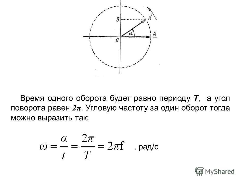 Время одного оборота будет равно периоду T, а угол поворота равен 2π. Угловую частоту за один оборот тогда можно выразить так:, рад/c