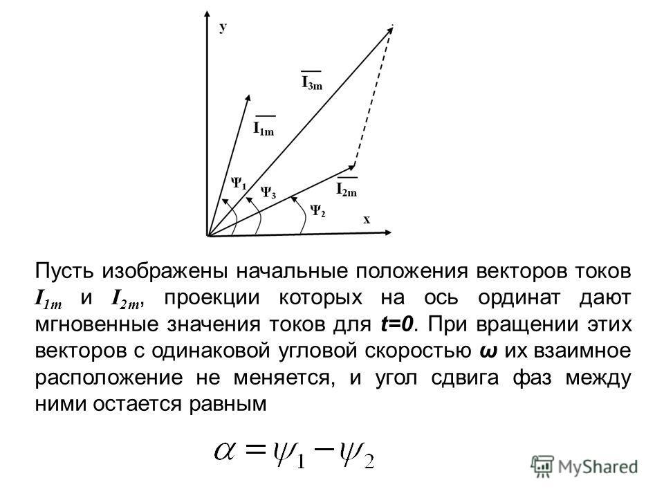 Пусть изображены начальные положения векторов токов I 1m и I 2m, проекции которых на ось ординат дают мгновенные значения токов для t=0. При вращении этих векторов с одинаковой угловой скоростью ω их взаимное расположение не меняется, и угол сдвига ф