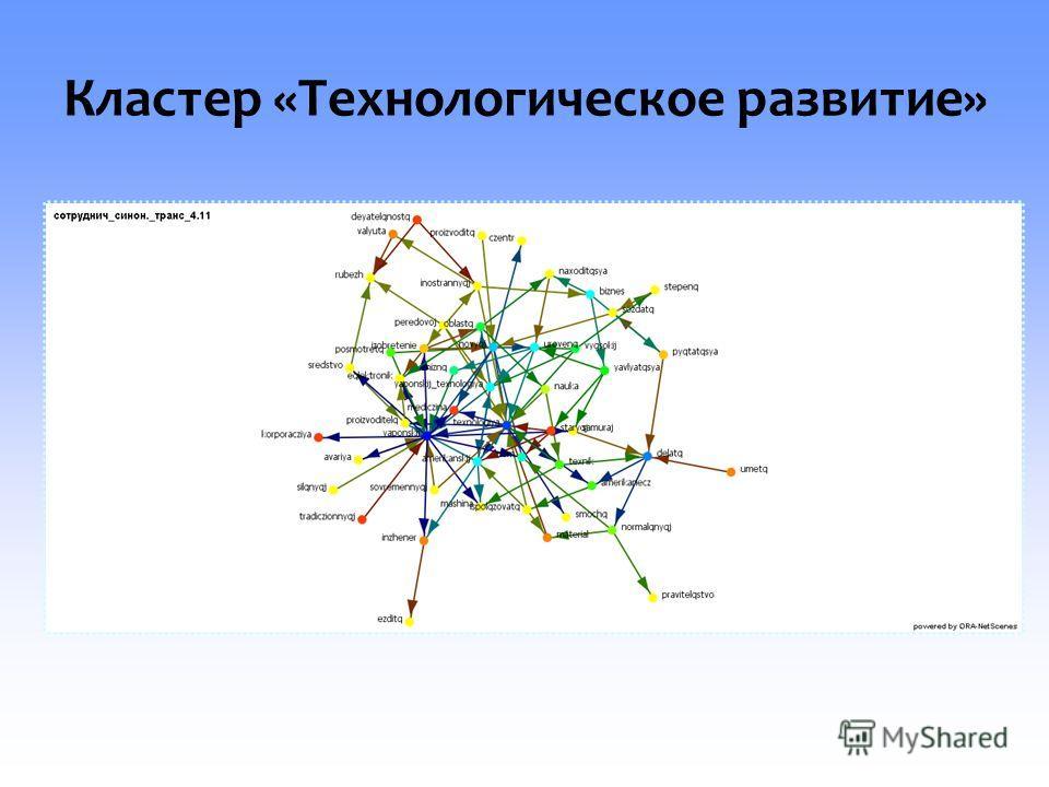 Кластер «Технологическое развитие»