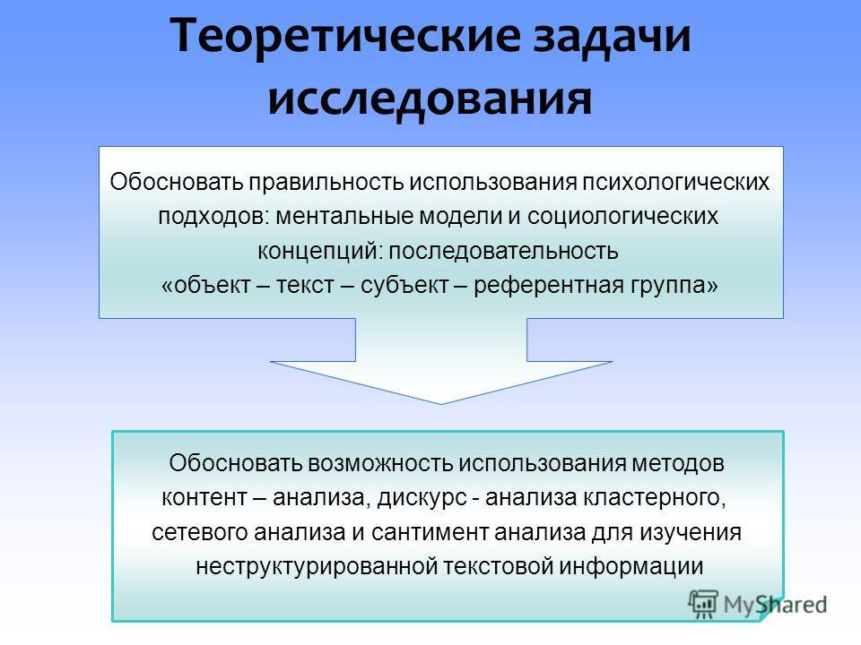 Теоретические задачи исследования Обосновать правильность использования психологических подходов: ментальные модели и социологических концепций: последовательность «объект – текст – субъект – референтная группа» Обосновать возможность использования м