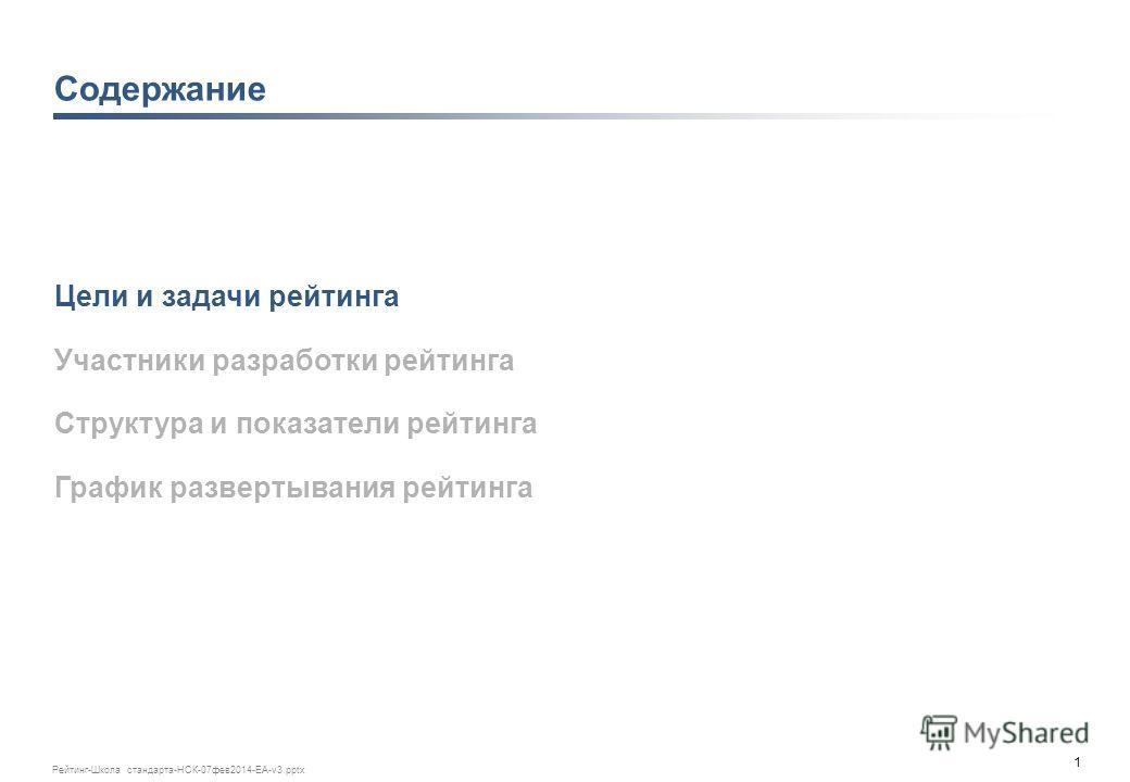 0 Рейтинг-Школа стандарта-НСК-07фев2014-ЕА-v3.pptx Новосибирск | 7 февраля 2014г. Национальный рейтинг состояния инвестиционного климата в субъектах Российской Федерации Презентация для Школы Стандарта