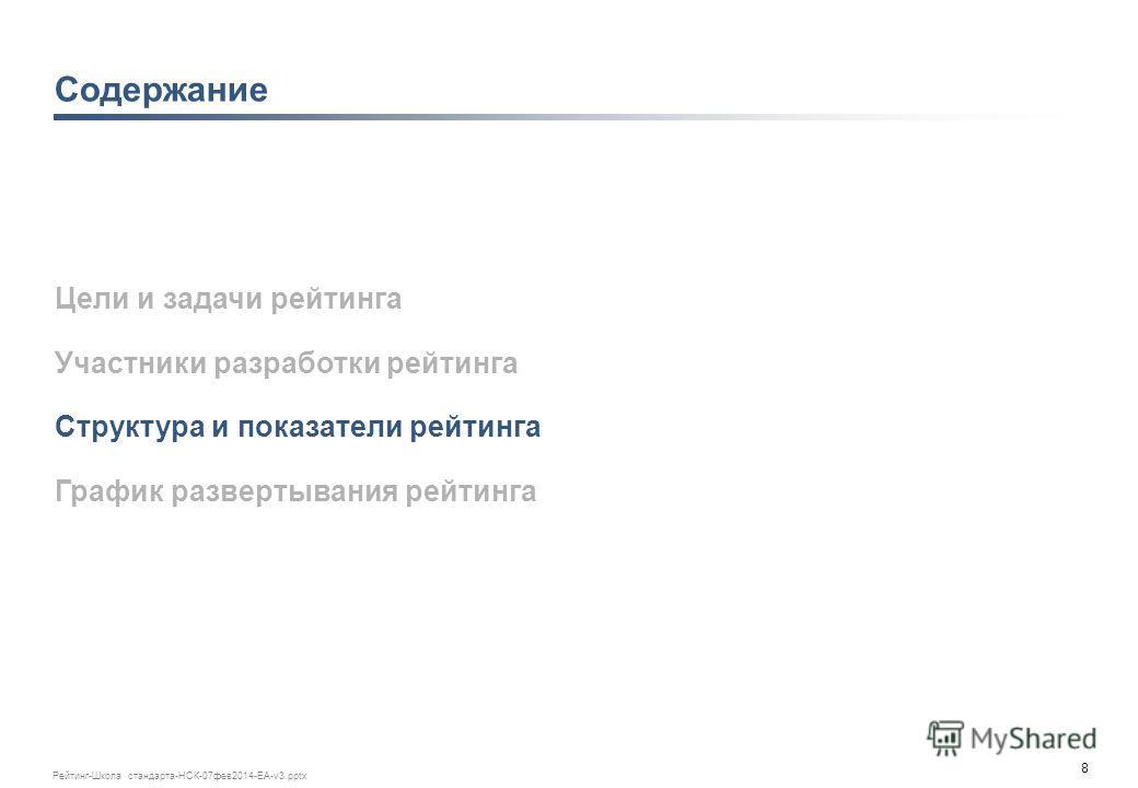 7 Рейтинг-Школа стандарта-НСК-07фев2014-ЕА-v3.pptx МИНИСТЕРСТВО ЭКОНОМИЧЕСКОГО РАЗВИТИЯ РОССИЙСКОЙ ФЕДЕРАЦИИ АГЕНТСТВО СТРАТЕГИЧЕСКИХ ИНИЦИАТИВ ДЕЛОВАЯ РОССИЯ ОПОРА РОССИИ РОССИЙСКИЙ СОЮЗ ПРОМЫШЛЕННИКОВ И ПРЕДПРИНИМАТЕЛЕЙ ТОРГОВО-ПРОМЫШЛЕННАЯ ПАЛАТА