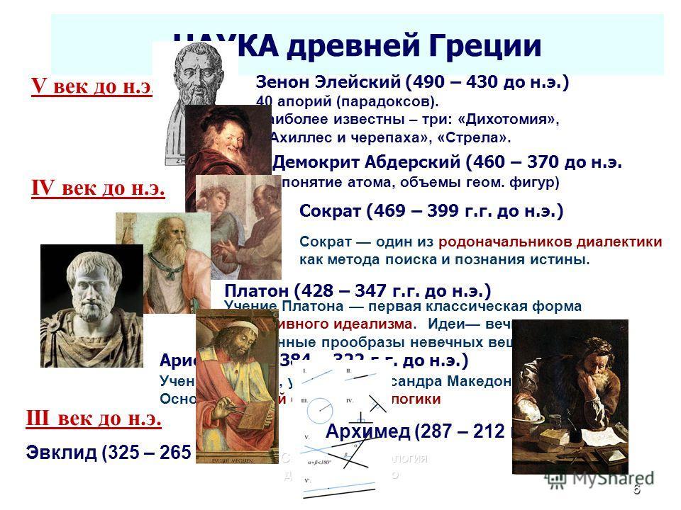 НАУКА древней Греции С.Г. Селетков: Методология диссертационного исследования6 V век до н.э. Зенон Элейский (490 – 430 до н.э.) 40 апорий (парадоксов). Наиболее известны – три: «Дихотомия», «Ахиллес и черепаха», «Стрела». Демокрит Абдерский (460 – 37