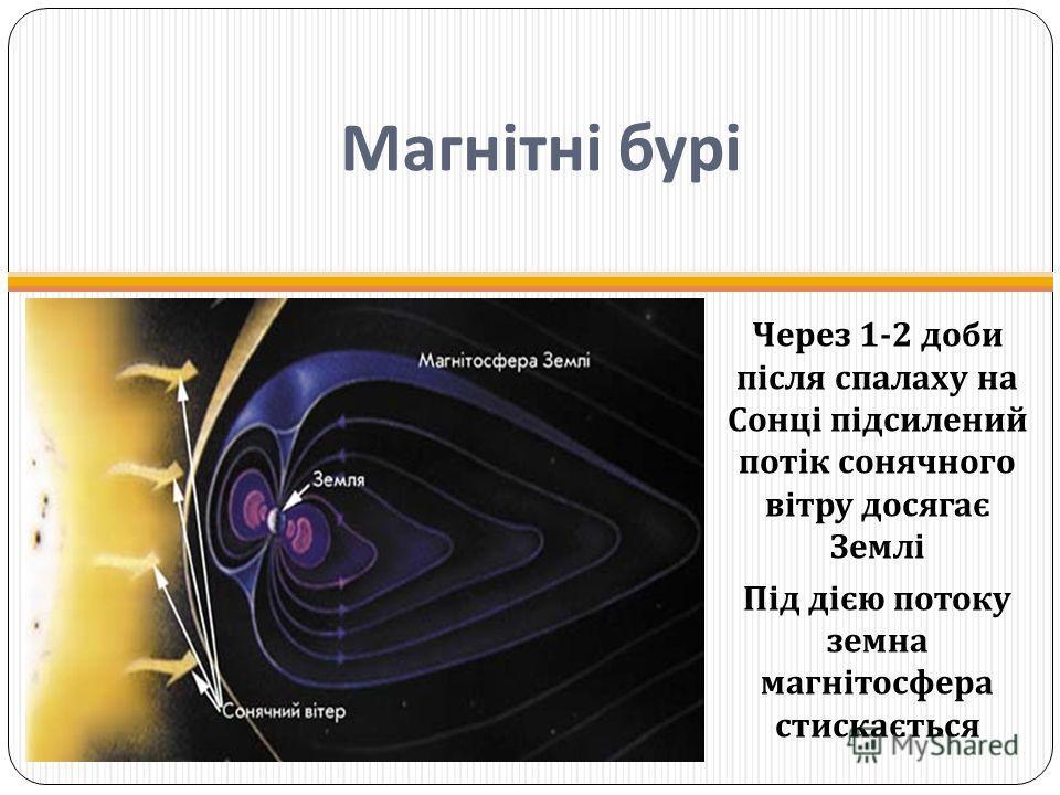 Магнітні бурі Через 1-2 доби після спалаху на Сонці підсилений потік сонячного вітру досягає Землі Під дією потоку земна магнітосфера стискається
